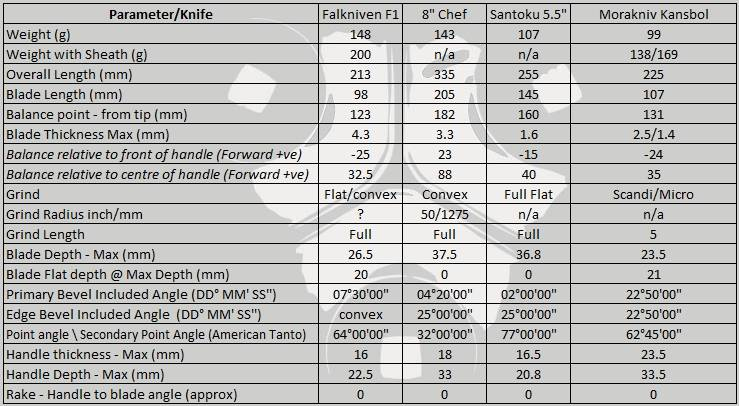 photo Kansbol parameters.jpg